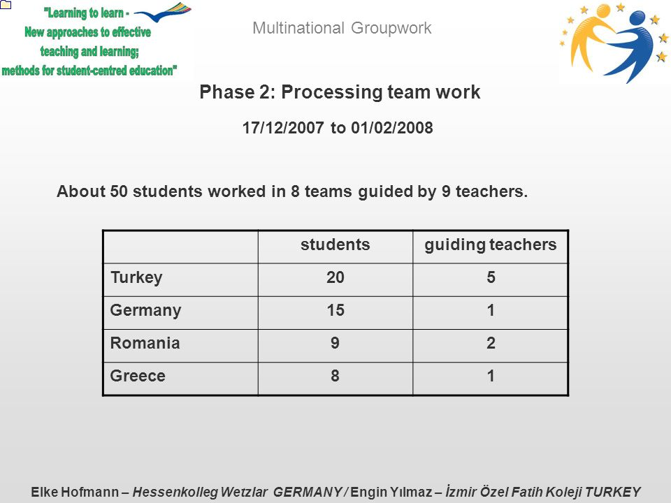 Multinational Groupwork Elke Hofmann – Hessenkolleg Wetzlar GERMANY / Engin Yılmaz – İzmir Özel Fatih Koleji TURKEY Phase 2: Processing team work 17/1