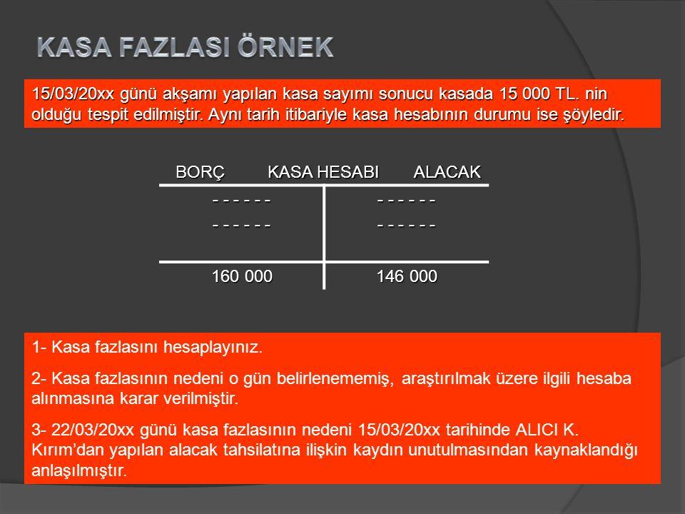 BORÇ KASA HESABI ALACAK - - - - - - 160 000 146 000 15/03/20xx günü akşamı yapılan kasa sayımı sonucu kasada 15 000 TL. nin olduğu tespit edilmiştir.