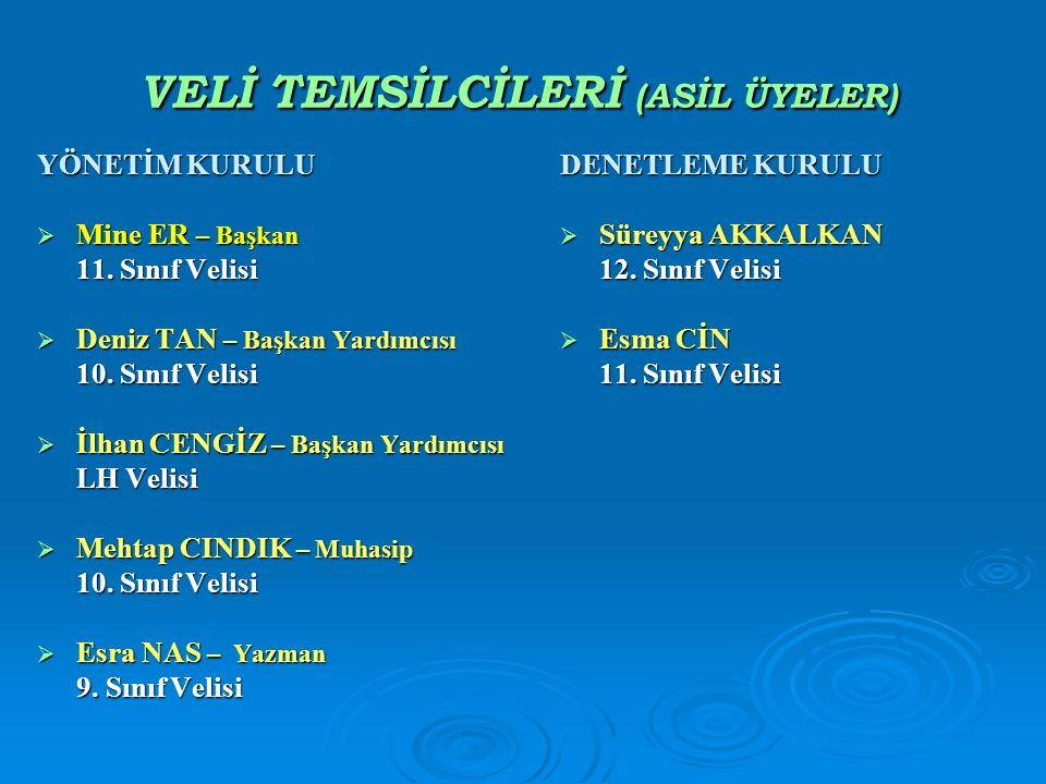 VELİ TEMSİLCİLERİ (YEDEK ÜYELER) YÖNETİM KURULU  Seher ELMAS 9.