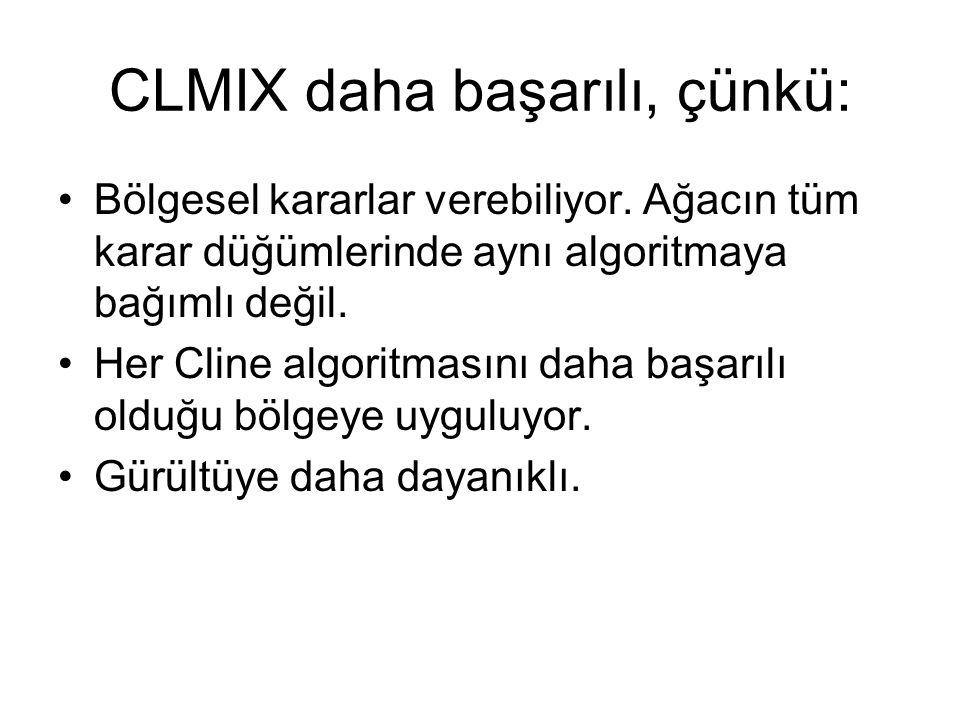 CLMIX daha başarılı, çünkü: Bölgesel kararlar verebiliyor. Ağacın tüm karar düğümlerinde aynı algoritmaya bağımlı değil. Her Cline algoritmasını daha