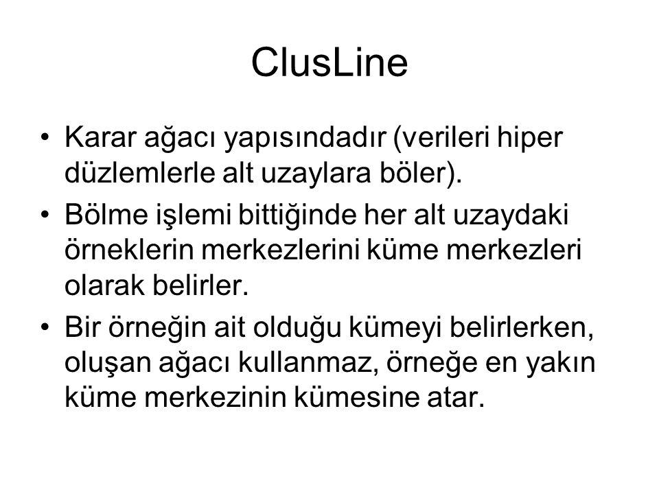 ClusLine Karar ağacı yapısındadır (verileri hiper düzlemlerle alt uzaylara böler). Bölme işlemi bittiğinde her alt uzaydaki örneklerin merkezlerini kü