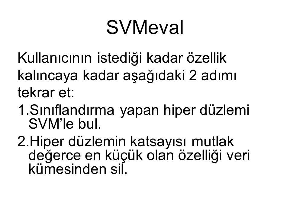 SVMeval Kullanıcının istediği kadar özellik kalıncaya kadar aşağıdaki 2 adımı tekrar et: 1.Sınıflandırma yapan hiper düzlemi SVM'le bul. 2.Hiper düzle