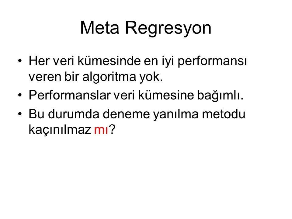Meta Regresyon Her veri kümesinde en iyi performansı veren bir algoritma yok. Performanslar veri kümesine bağımlı. Bu durumda deneme yanılma metodu ka