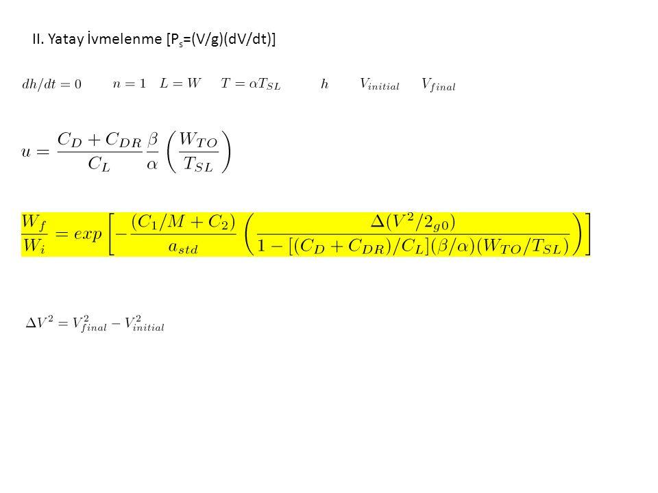 II. Yatay İvmelenme [P s =(V/g)(dV/dt)]