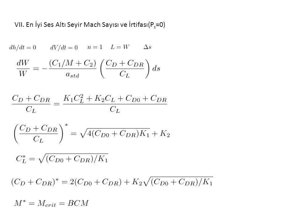VII. En İyi Ses Altı Seyir Mach Sayısı ve İrtifası(P s =0)