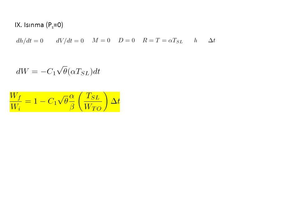 IX. Isınma (P s =0)