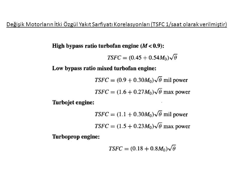 Değişik Motorların İtki Özgül Yakıt Sarfiyatı Korelasyonları (TSFC 1/saat olarak verilmiştir)