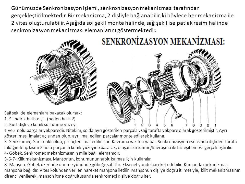 Günümüzde Senkronizasyon işlemi, senkronizasyon mekanizması tarafından gerçekleştirilmektedir.