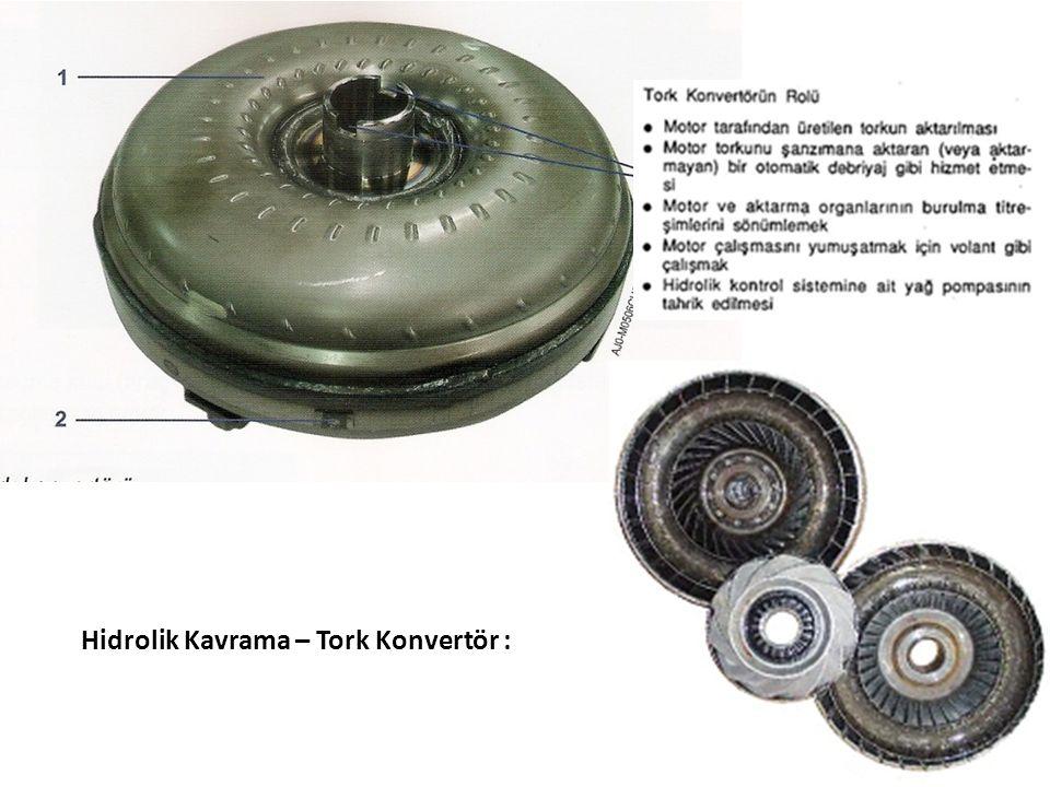 Hidrolik Kavrama – Tork Konvertör :
