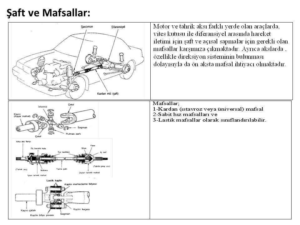 Şaft ve Mafsallar: