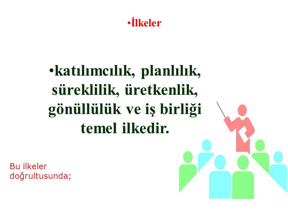 katılımcılık, planlılık, süreklilik, üretkenlik, gönüllülük ve iş birliği temel ilkedir.