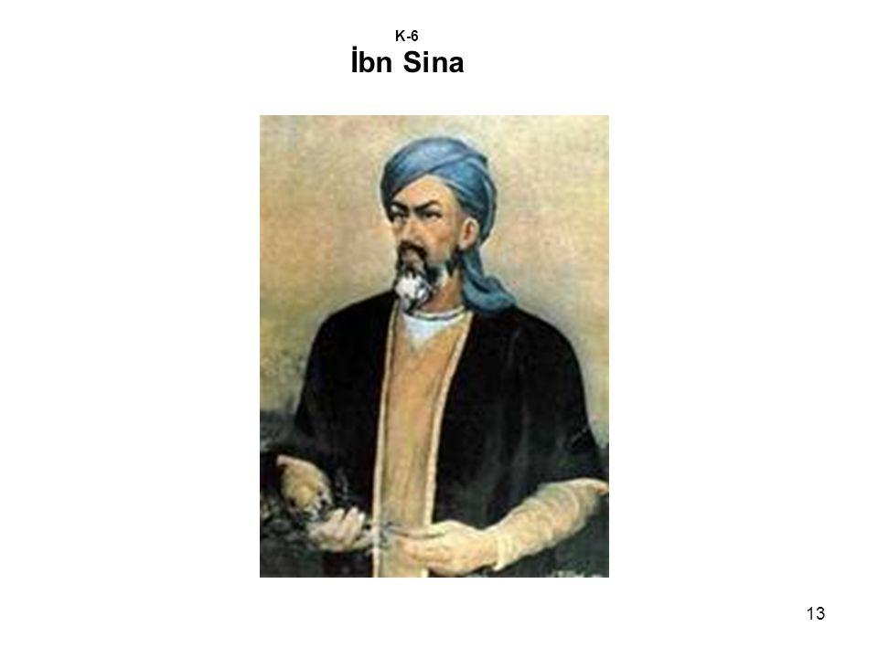 13 K-6 İbn Sina