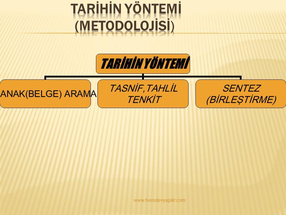 TARİHİN YÖNTEMİ KANAK(BELGE) ARAMA TASNİF,TAHLİL TENKİT SENTEZ (BİRLEŞTİRME) www.herodevyapilir.com