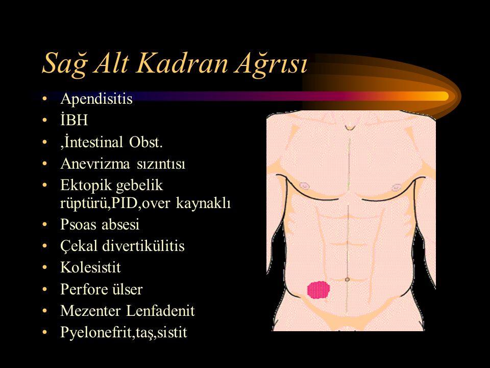 Sağ Alt Kadran Ağrısı Apendisitis İBH,İntestinal Obst. Anevrizma sızıntısı Ektopik gebelik rüptürü,PID,over kaynaklı Psoas absesi Çekal divertikülitis