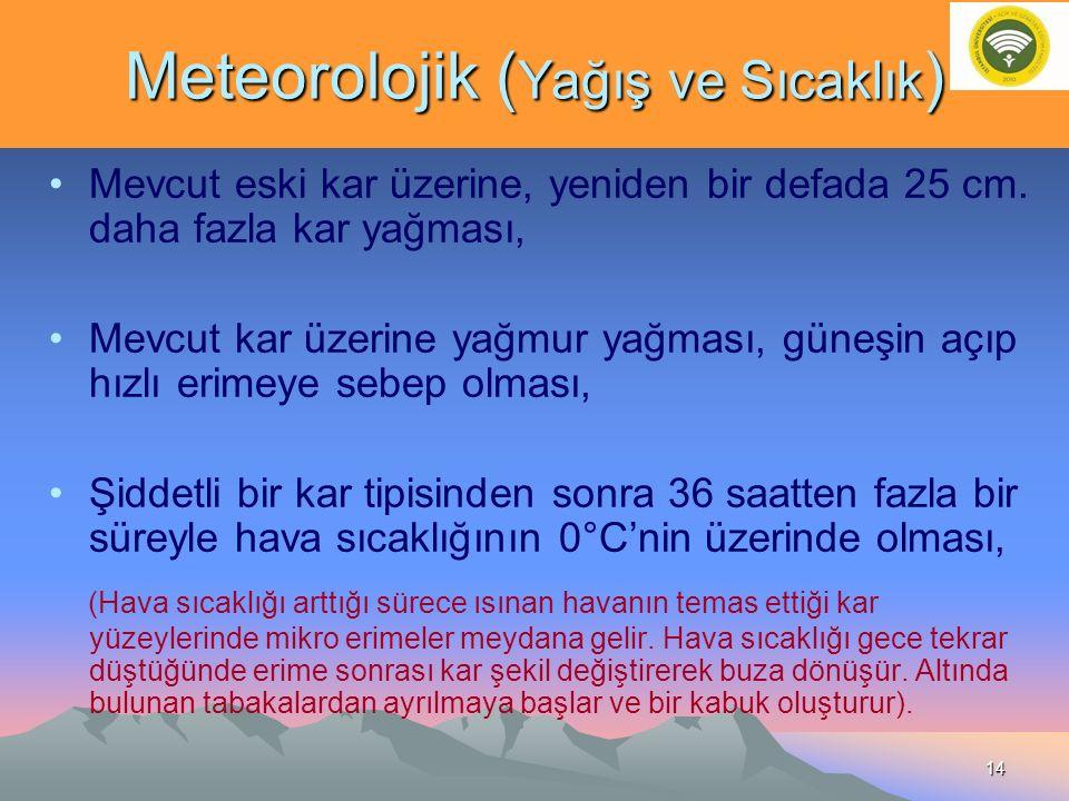 Meteorolojik ( Yağış ve Sıcaklık ) Mevcut eski kar üzerine, yeniden bir defada 25 cm. daha fazla kar yağması, Mevcut kar üzerine yağmur yağması, güneş