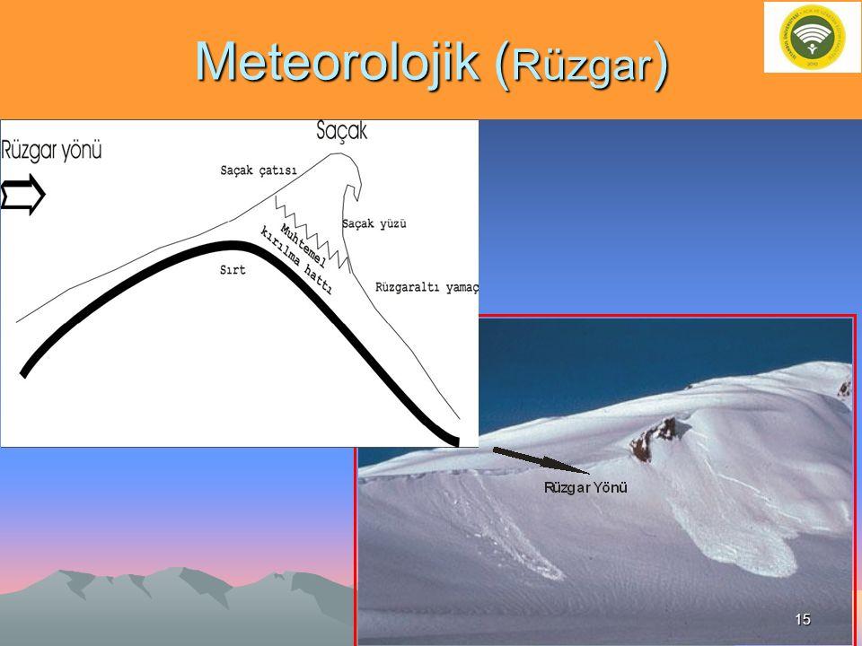 Meteorolojik ( Rüzgar ) 15