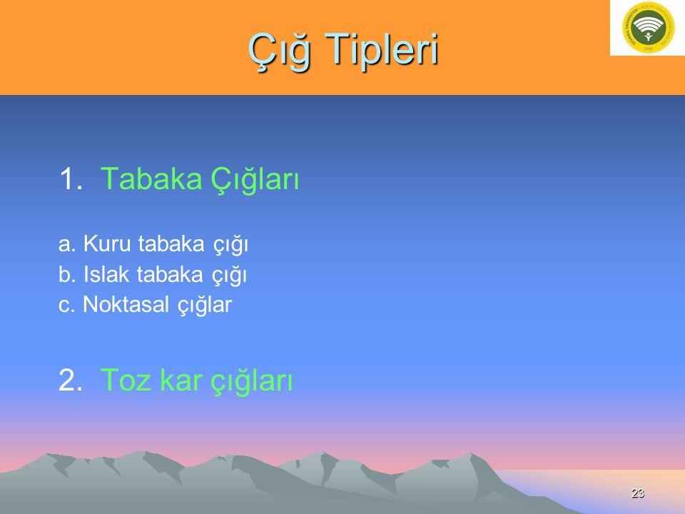 Çığ Tipleri 1. Tabaka Çığları a. Kuru tabaka çığı b.