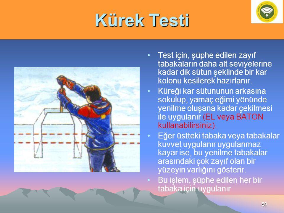 Kürek Testi Test için, şüphe edilen zayıf tabakaların daha alt seviyelerine kadar dik sütun şeklinde bir kar kolonu kesilerek hazırlanır. Küreği kar s