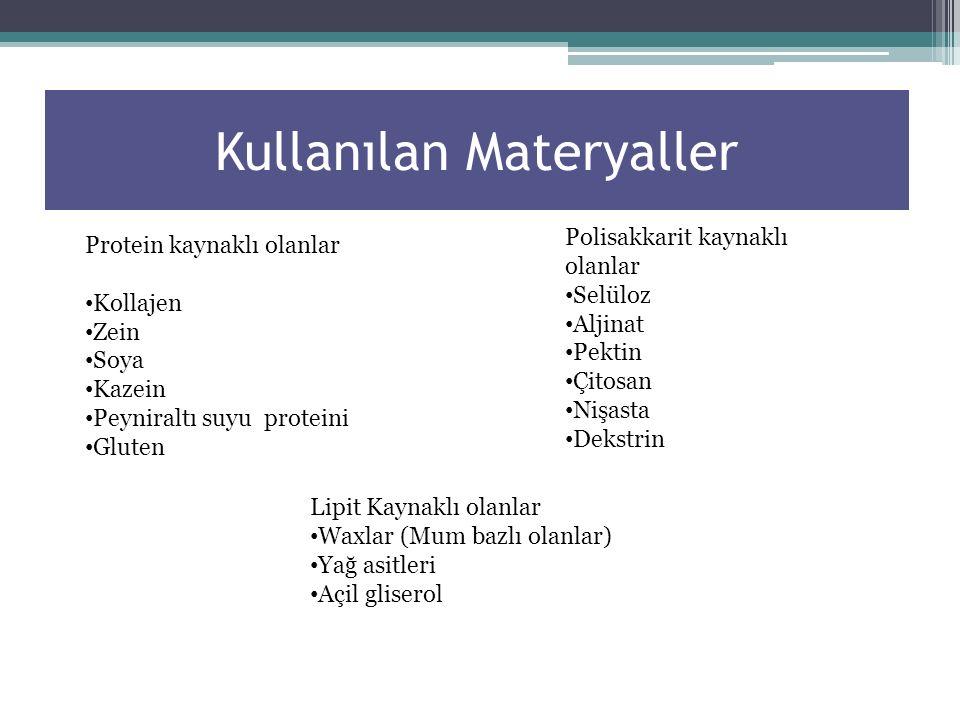 Kullanılan Materyaller Protein kaynaklı olanlar Kollajen Zein Soya Kazein Peyniraltı suyu proteini Gluten Polisakkarit kaynaklı olanlar Selüloz Aljina
