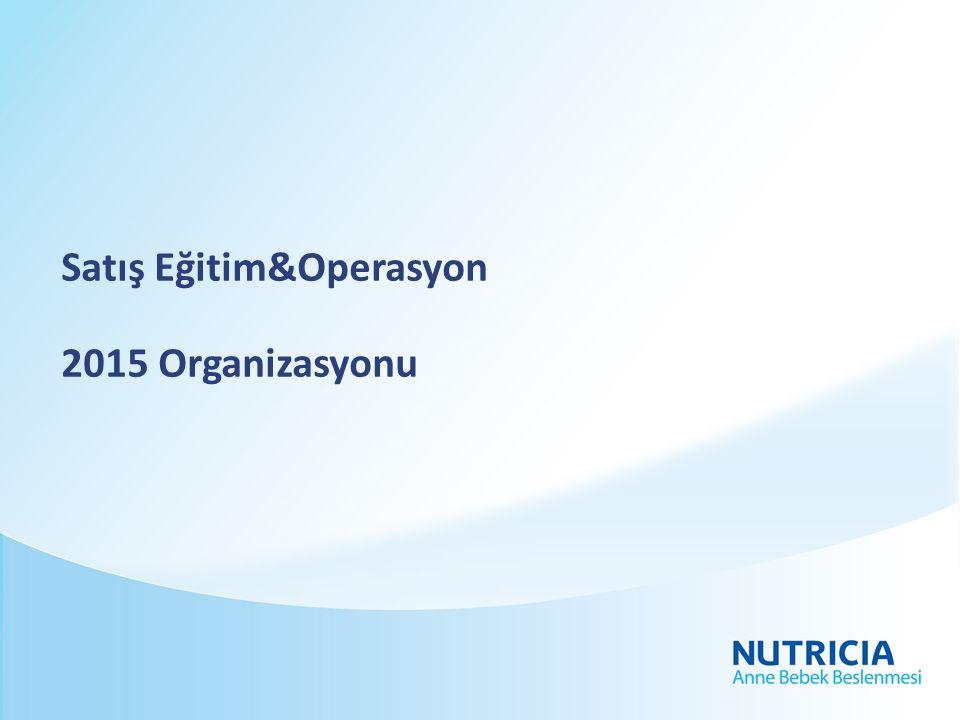 Satış Eğitim&Operasyon 2015 Organizasyonu