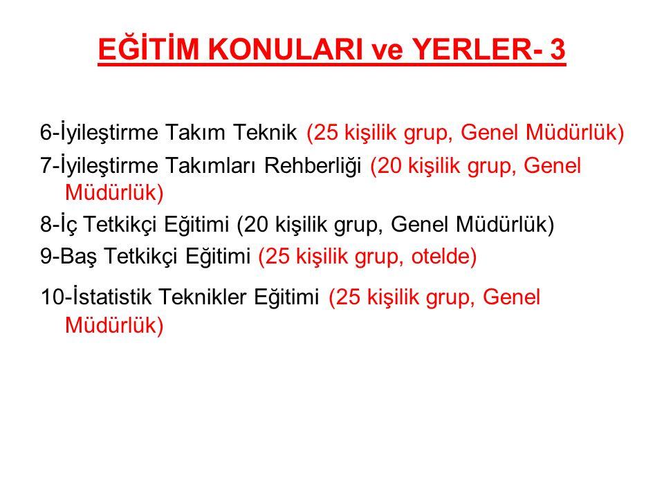 EĞİTİM KONULARI ve YERLER- 3 6-İyileştirme Takım Teknik (25 kişilik grup, Genel Müdürlük) 7-İyileştirme Takımları Rehberliği (20 kişilik grup, Genel M
