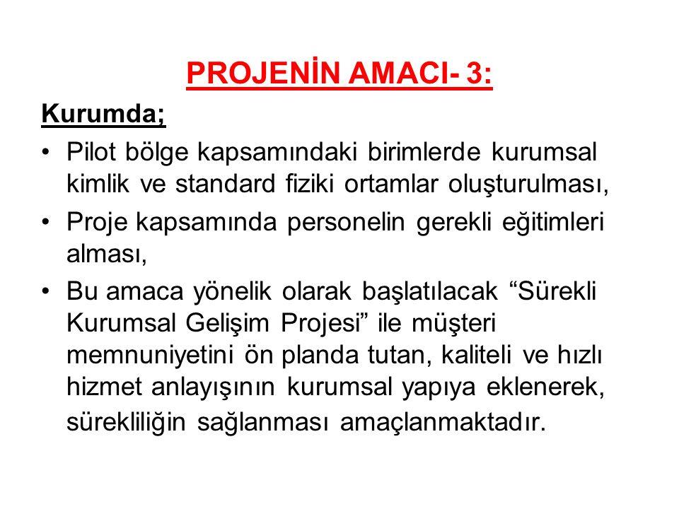 PROJENİN AMACI- 3: Kurumda; Pilot bölge kapsamındaki birimlerde kurumsal kimlik ve standard fiziki ortamlar oluşturulması, Proje kapsamında personelin