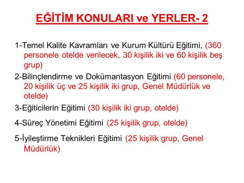EĞİTİM KONULARI ve YERLER- 3 6-İyileştirme Takım Teknik (25 kişilik grup, Genel Müdürlük) 7-İyileştirme Takımları Rehberliği (20 kişilik grup, Genel Müdürlük) 8-İç Tetkikçi Eğitimi (20 kişilik grup, Genel Müdürlük) 9-Baş Tetkikçi Eğitimi (25 kişilik grup, otelde) 10-İstatistik Teknikler Eğitimi (25 kişilik grup, Genel Müdürlük)