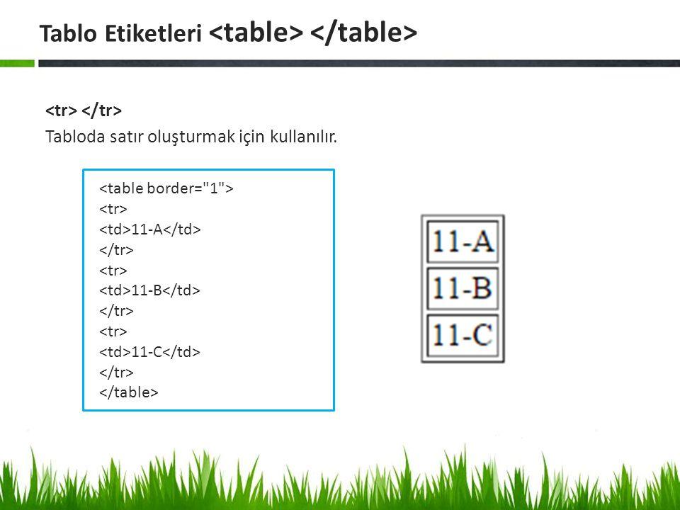 Tabloda satır oluşturmak için kullanılır. Tablo Etiketleri 11-A 11-B 11-C
