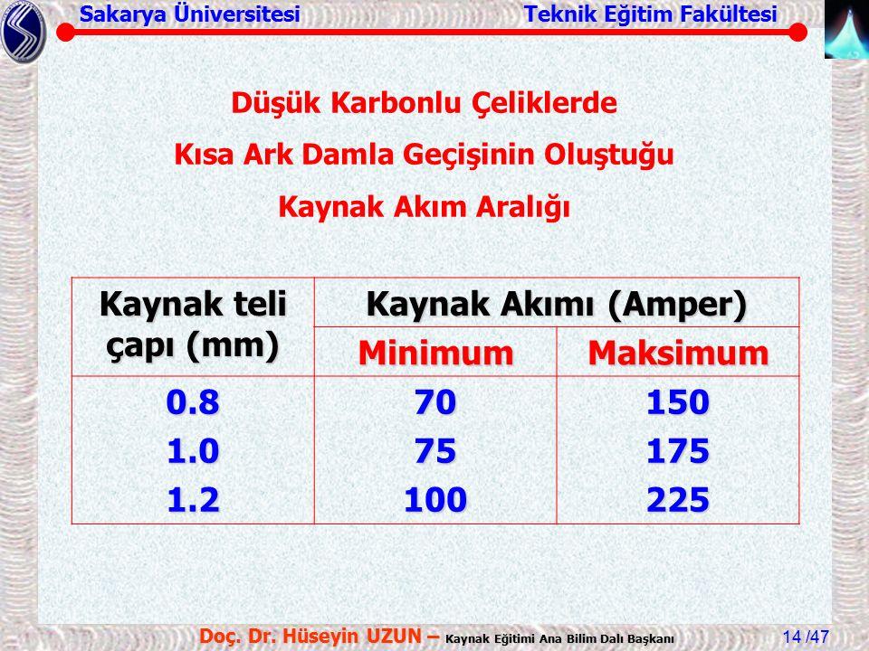 Sakarya Üniversitesi Teknik Eğitim Fakültesi /47 Doç. Dr. Hüseyin UZUN – Kaynak Eğitimi Ana Bilim Dalı Başkanı 14 Kaynak teli çapı (mm) Kaynak Akımı (