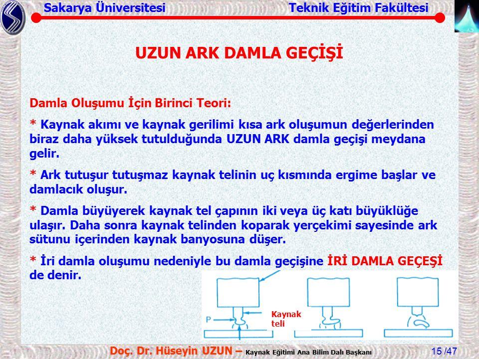 Sakarya Üniversitesi Teknik Eğitim Fakültesi /47 Doç. Dr. Hüseyin UZUN – Kaynak Eğitimi Ana Bilim Dalı Başkanı 15 Damla Oluşumu İçin Birinci Teori: *