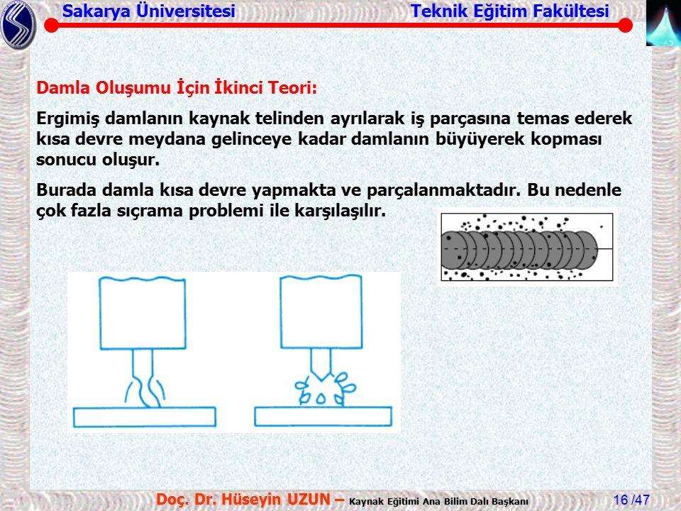 Sakarya Üniversitesi Teknik Eğitim Fakültesi /47 Doç. Dr. Hüseyin UZUN – Kaynak Eğitimi Ana Bilim Dalı Başkanı 16 Damla Oluşumu İçin İkinci Teori: Erg