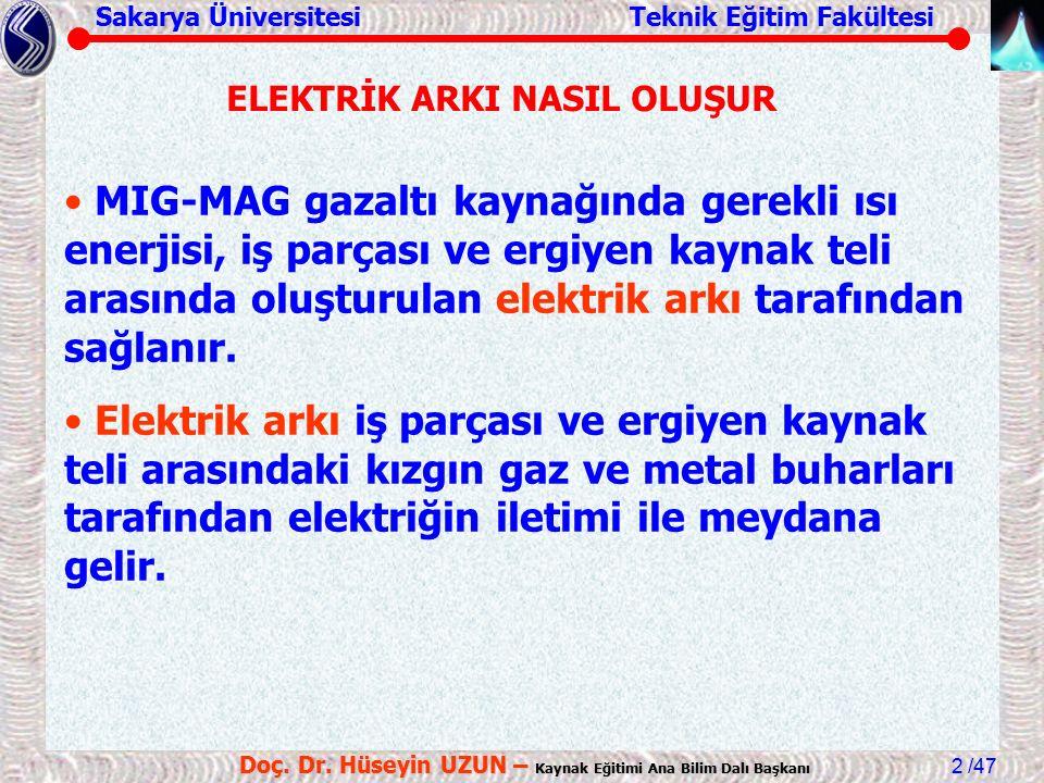 Sakarya Üniversitesi Teknik Eğitim Fakültesi /47 Doç. Dr. Hüseyin UZUN – Kaynak Eğitimi Ana Bilim Dalı Başkanı 2 MIG-MAG gazaltı kaynağında gerekli ıs