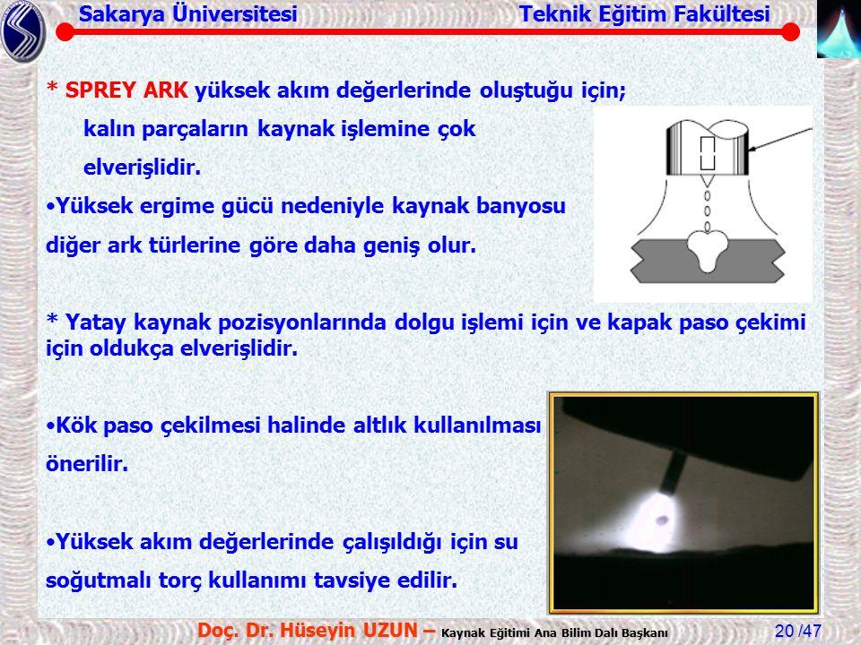 Sakarya Üniversitesi Teknik Eğitim Fakültesi /47 Doç. Dr. Hüseyin UZUN – Kaynak Eğitimi Ana Bilim Dalı Başkanı 20 * SPREY ARK yüksek akım değerlerinde