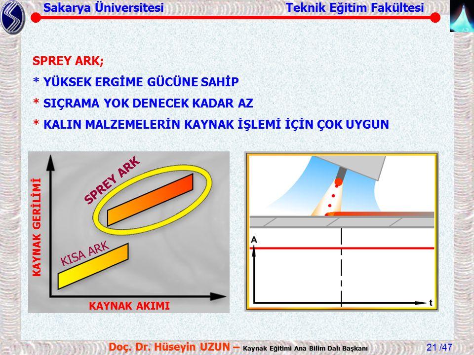 Sakarya Üniversitesi Teknik Eğitim Fakültesi /47 Doç. Dr. Hüseyin UZUN – Kaynak Eğitimi Ana Bilim Dalı Başkanı 21 KAYNAK AKIMI KAYNAK GERİLİMİ KISA AR