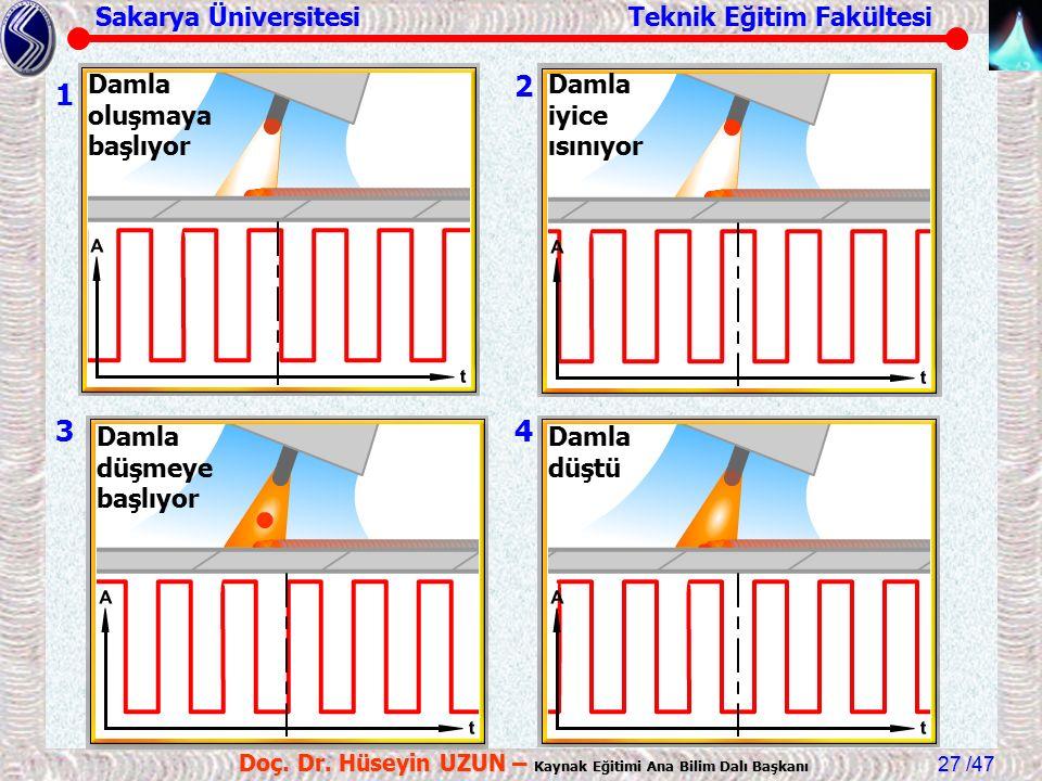 Sakarya Üniversitesi Teknik Eğitim Fakültesi /47 Doç. Dr. Hüseyin UZUN – Kaynak Eğitimi Ana Bilim Dalı Başkanı 27 Damla oluşmaya başlıyor Damla iyice