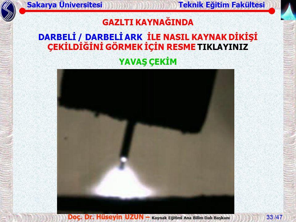 Sakarya Üniversitesi Teknik Eğitim Fakültesi /47 Doç. Dr. Hüseyin UZUN – Kaynak Eğitimi Ana Bilim Dalı Başkanı 33 GAZLTI KAYNAĞINDA DARBELİ / DARBELİ
