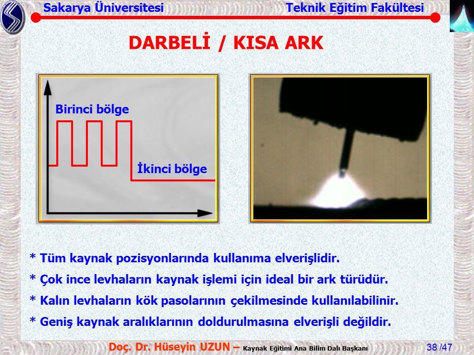 Sakarya Üniversitesi Teknik Eğitim Fakültesi /47 Doç. Dr. Hüseyin UZUN – Kaynak Eğitimi Ana Bilim Dalı Başkanı 38 * Tüm kaynak pozisyonlarında kullanı