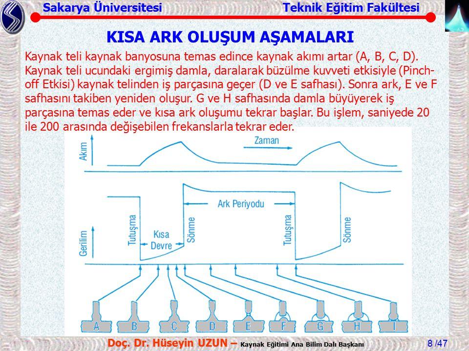 Sakarya Üniversitesi Teknik Eğitim Fakültesi /47 Doç. Dr. Hüseyin UZUN – Kaynak Eğitimi Ana Bilim Dalı Başkanı 8 Kaynak teli kaynak banyosuna temas ed