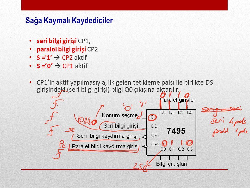 Sağa Kaymalı Kaydediciler seri bilgi girişi CP1, paralel bilgi girişi CP2 S = 1'  CP2 aktif S ='0'  CP1 aktif CP1'in aktif yapılmasıyla, ilk gelen tetikleme palsı ile birlikte DS girişindeki (seri bilgi girişi) bilgi Q0 çıkışına aktarılır.