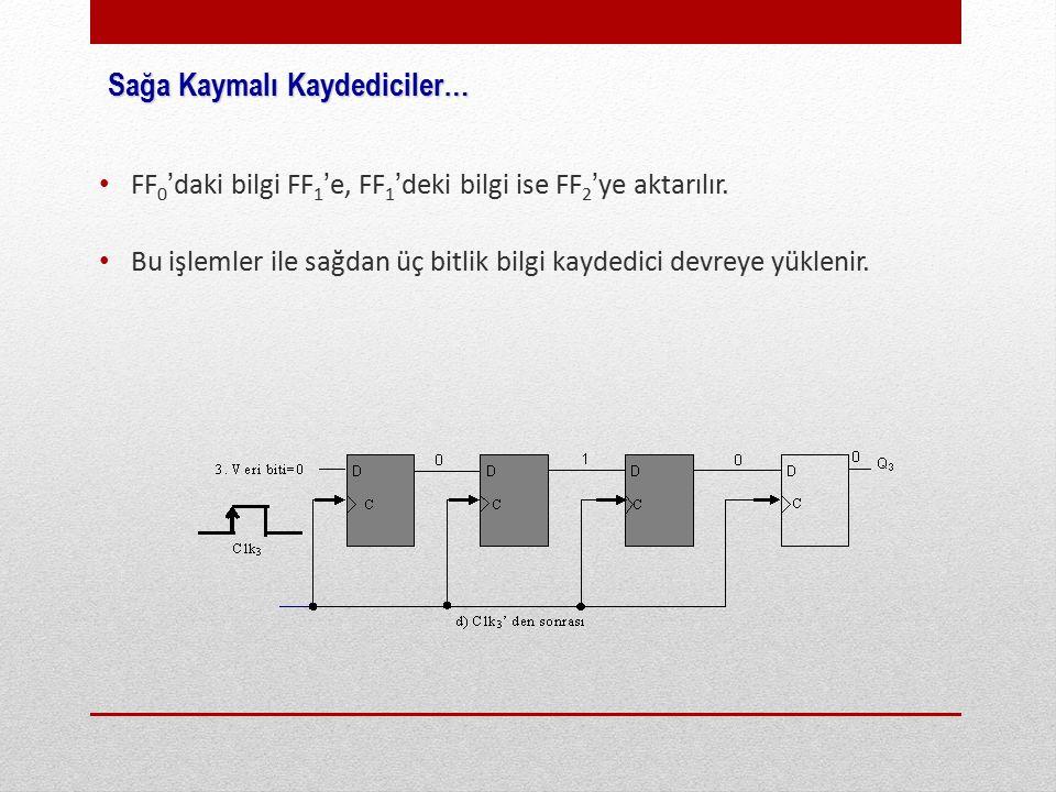 FF 0 'daki bilgi FF 1 'e, FF 1 'deki bilgi ise FF 2 'ye aktarılır.