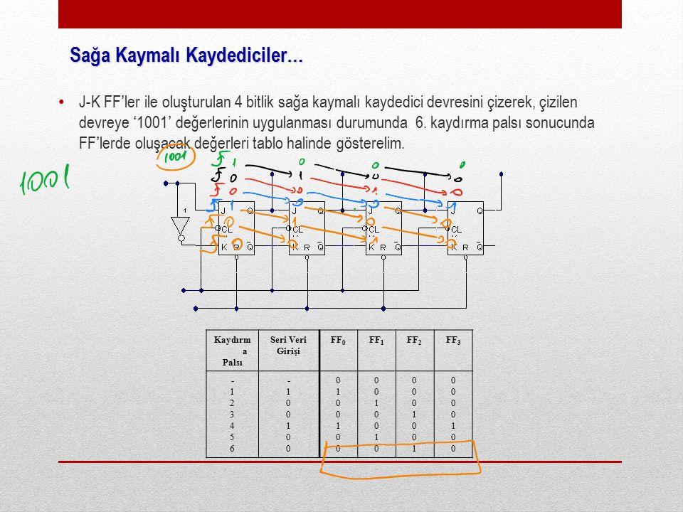 J-K FF'ler ile oluşturulan 4 bitlik sağa kaymalı kaydedici devresini çizerek, çizilen devreye '1001' değerlerinin uygulanması durumunda 6.