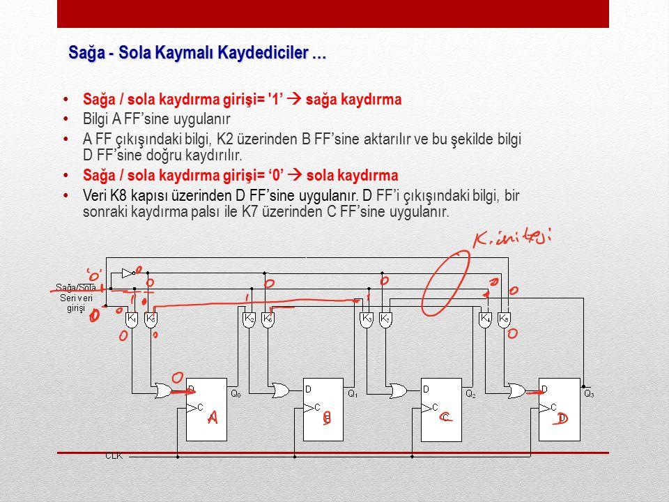 Sağa - Sola Kaymalı Kaydediciler … Sağa / sola kaydırma girişi= 1'  sağa kaydırma Bilgi A FF'sine uygulanır A FF çıkışındaki bilgi, K2 üzerinden B FF'sine aktarılır ve bu şekilde bilgi D FF'sine doğru kaydırılır.