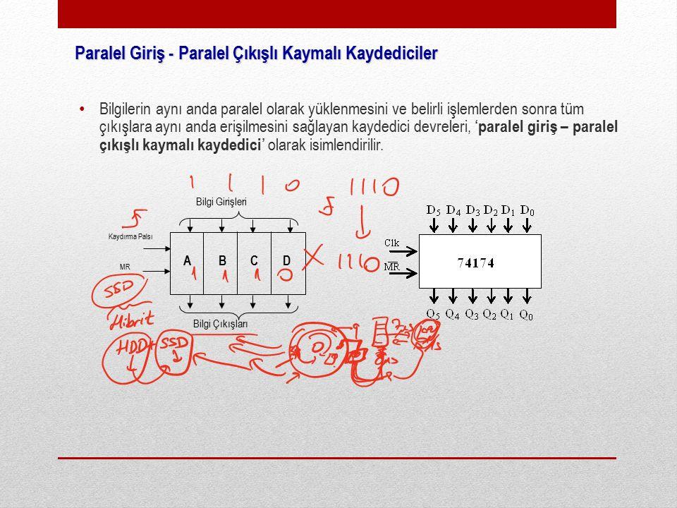 Paralel Giriş - Paralel Çıkışlı Kaymalı Kaydediciler Bilgilerin aynı anda paralel olarak yüklenmesini ve belirli işlemlerden sonra tüm çıkışlara aynı anda erişilmesini sağlayan kaydedici devreleri, ' paralel giriş – paralel çıkışlı kaymalı kaydedici ' olarak isimlendirilir.