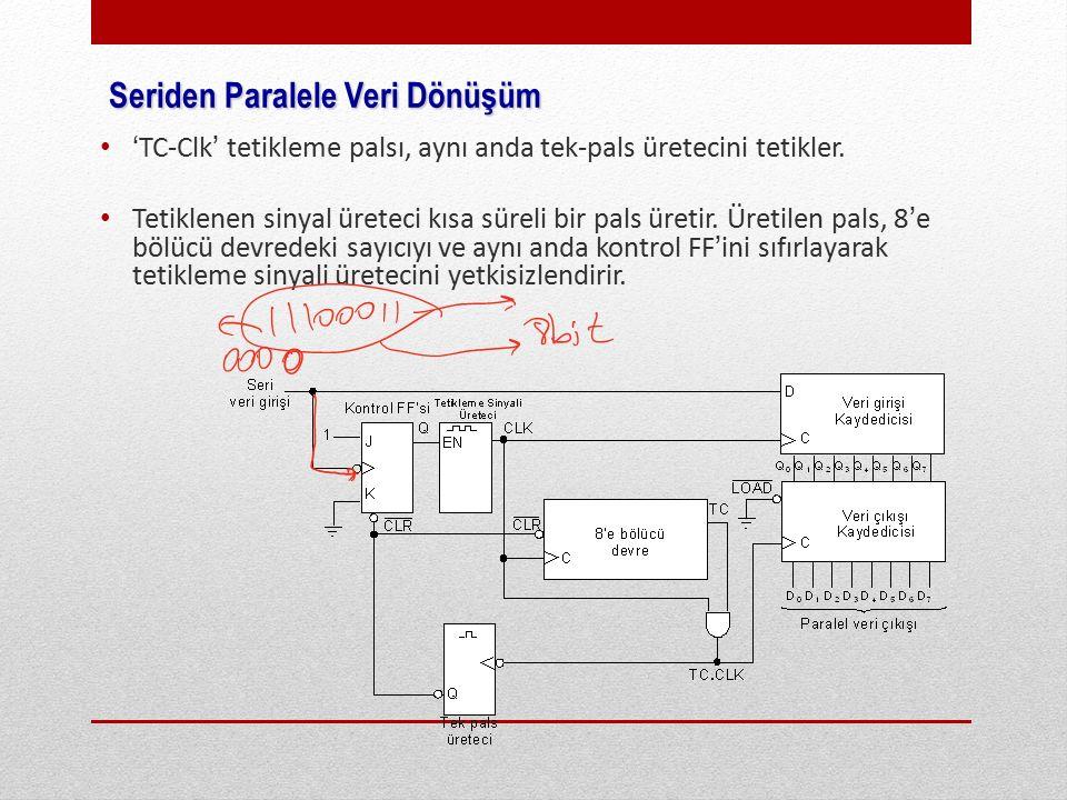 'TC-Clk' tetikleme palsı, aynı anda tek-pals üretecini tetikler.