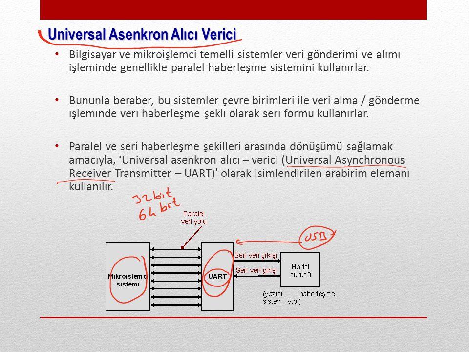 Universal Asenkron Alıcı Verici Bilgisayar ve mikroişlemci temelli sistemler veri gönderimi ve alımı işleminde genellikle paralel haberleşme sistemini kullanırlar.