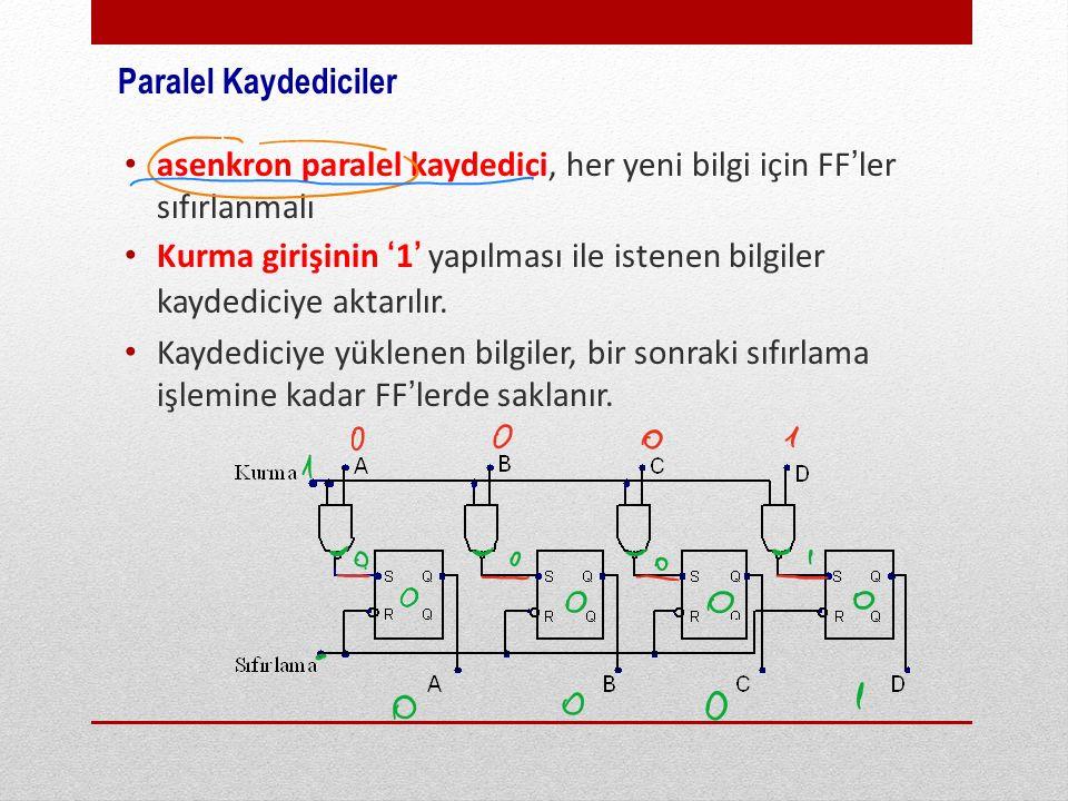 Paralel Kaydediciler asenkron paralel kaydedici, her yeni bilgi için FF'ler sıfırlanmalı Kurma girişinin '1' yapılması ile istenen bilgiler kaydediciye aktarılır.