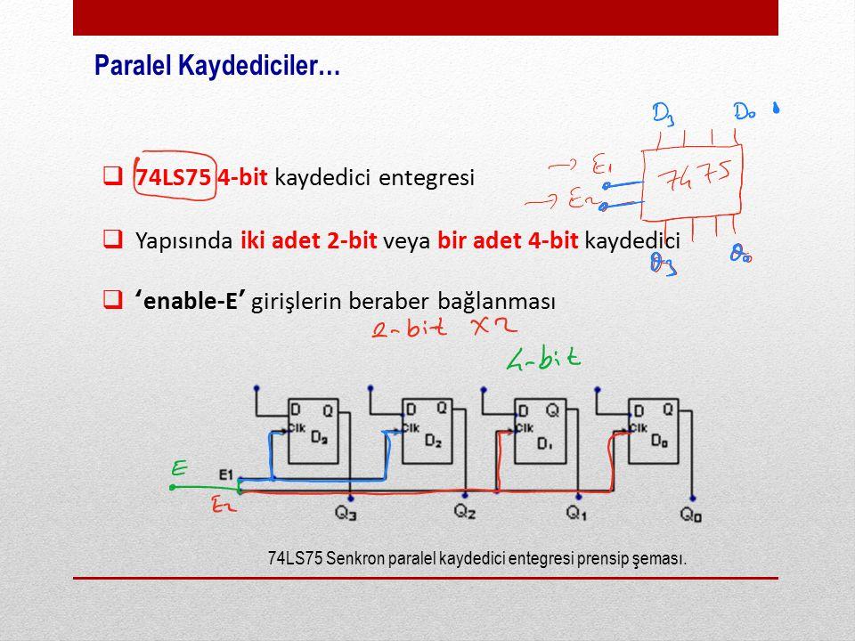 Tetikleme sinyali üreteci devresinde üretilen 'Clk' sinyali, seri veri ile aynı frekansa sahiptir.