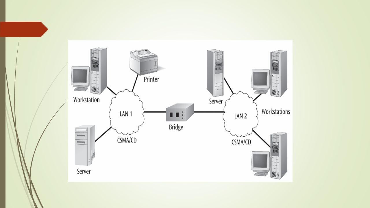 Hub  Hub'ın görevi sinyalleri güçlendirip kabloya iletmektir.