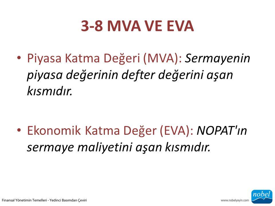 3-8 MVA VE EVA Piyasa Katma Değeri (MVA): Sermayenin piyasa değerinin defter değerini aşan kısmıdır. Ekonomik Katma Değer (EVA): NOPAT'ın sermaye mali