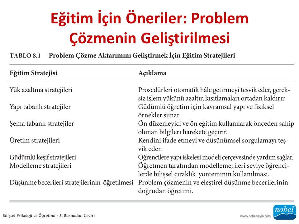 Eğitim İçin Öneriler: Problem Çözmenin Geliştirilmesi